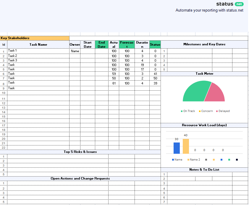 2 must have project management report templates free download