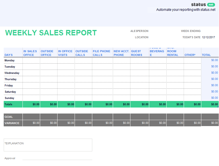 10 Outstanding Templates of Weekly Reports | Free Download