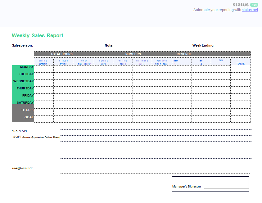 2 Must-Have Weekly Sales Report Templates | Free Download